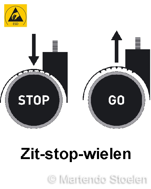 Bimos Zit-Stop-Wielen ESD