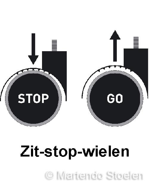 Bimos ESD Basic 1 met synchroontechniek