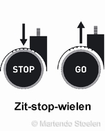 Bimos Zit-Stop-Wielen